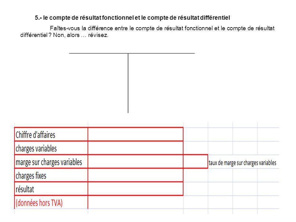 5.- le compte de résultat fonctionnel et le compte de résultat différentiel Faîtes-vous la différence entre le compte de résultat fonctionnel et le compte de résultat différentiel .