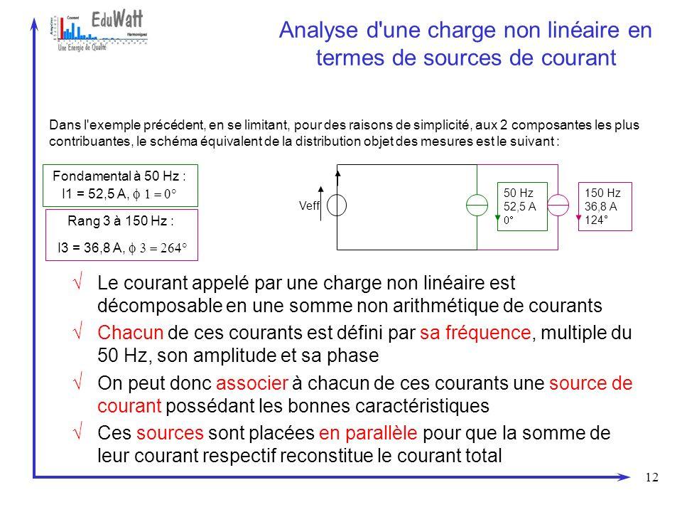 12 Analyse d'une charge non linéaire en termes de sources de courant Le courant appelé par une charge non linéaire est décomposable en une somme non a