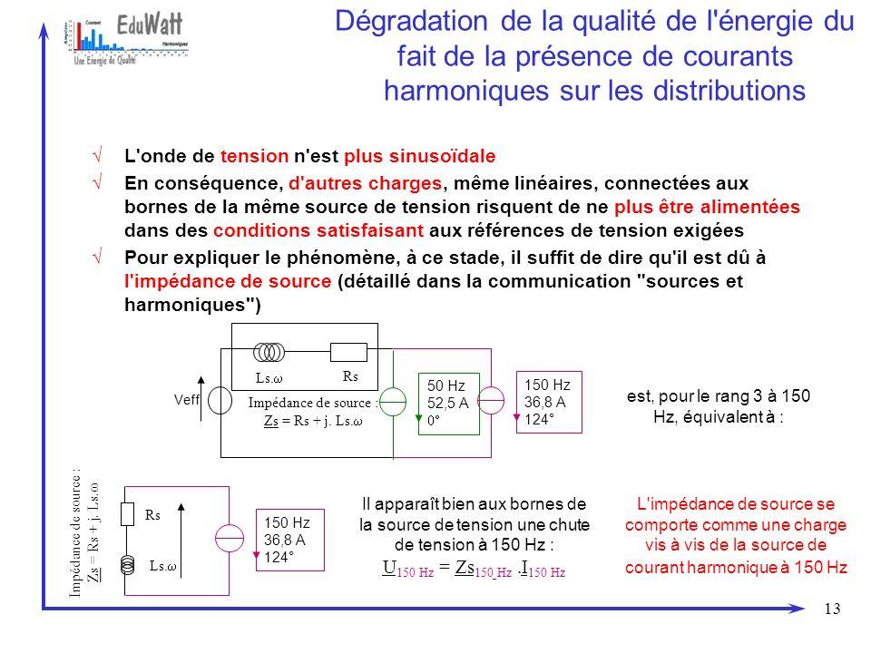 13 Dégradation de la qualité de l'énergie du fait de la présence de courants harmoniques sur les distributions L'onde de tension n'est plus sinusoïdal