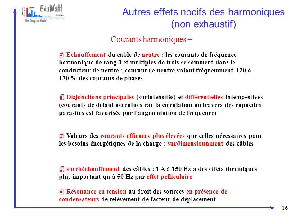 16 Autres effets nocifs des harmoniques (non exhaustif) Courants harmoniques = 4 Echauffement du câble de neutre : les courants de fréquence harmoniqu