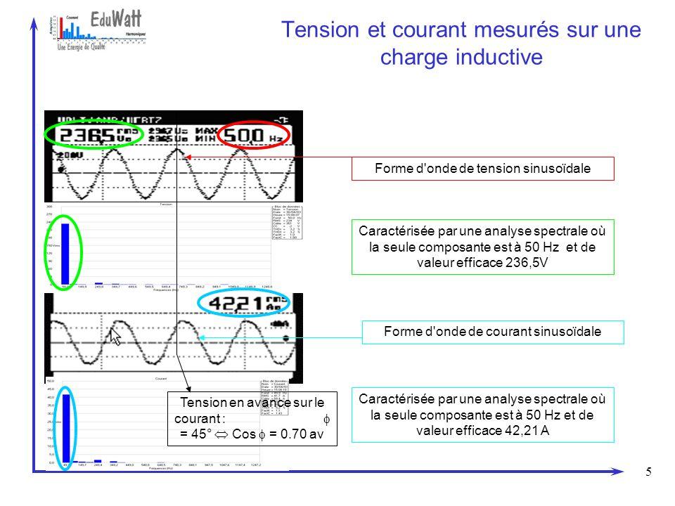 5 Tension et courant mesurés sur une charge inductive Forme d'onde de tension sinusoïdale Forme d'onde de courant sinusoïdale Caractérisée par une ana