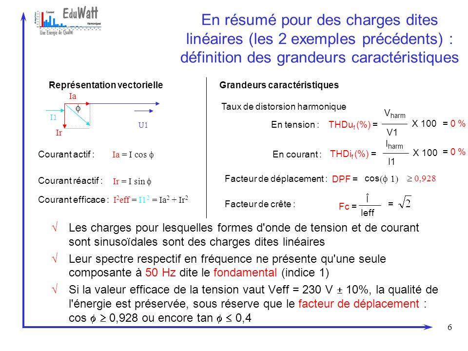 7 Incidence du facteur de déplacement (cos en termes de puissances I1 U1 Représentation vectorielle Ia Ir S 2 = U 2.(Ia 2 + Ir 2 ) S 2 = U 2.Ia 2 + U 2.Ir 2 P2P2 P Puissance active : représentant de l énergie réelle fournie et consommée (valeur moyenne sur la période de u(t).i(t) qui vaut après calcul »P = U.Ia =U.