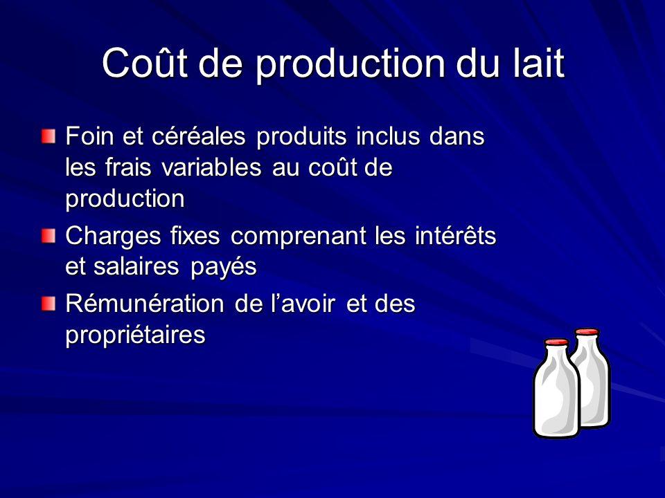 Coût de production du lait Foin et céréales produits inclus dans les frais variables au coût de production Charges fixes comprenant les intérêts et salaires payés Rémunération de lavoir et des propriétaires