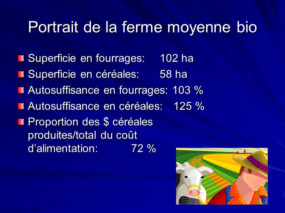 Efficacité du travail Lait /Utp Ha troupeau/Utp Vaches/UTp 154805 23.859 Lait/Utp Lait bio Lait conventionnel 196506 24.542 Ha troupeau/utp Vaches/ Utp