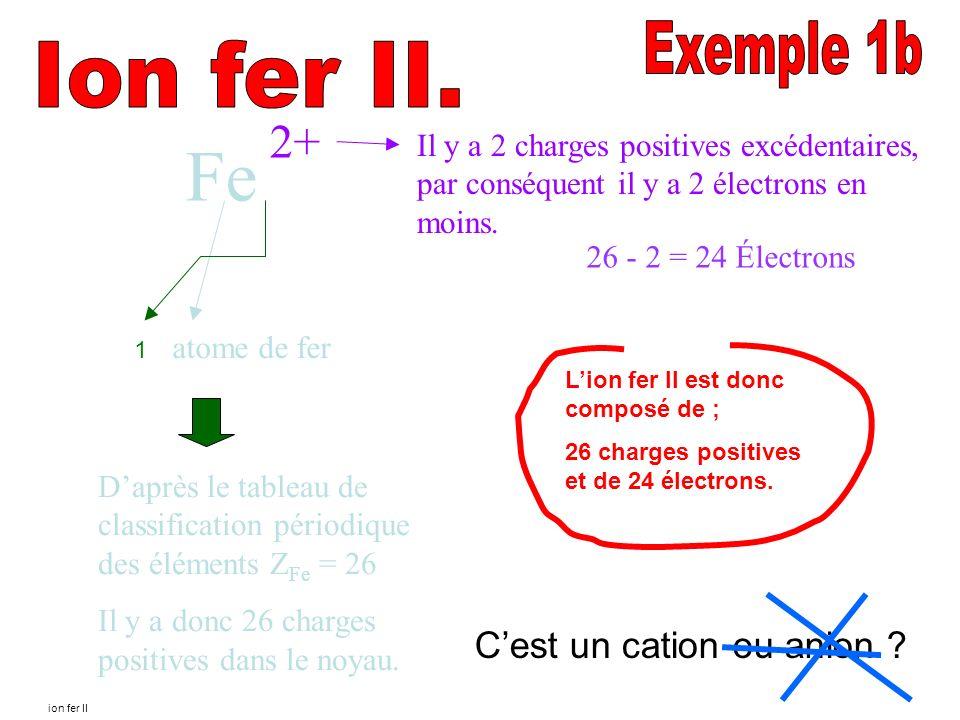 Fe 2+ atome de fer Daprès le tableau de classification périodique des éléments Z Fe = 26 Il y a donc 26 charges positives dans le noyau. Il y a 2 char