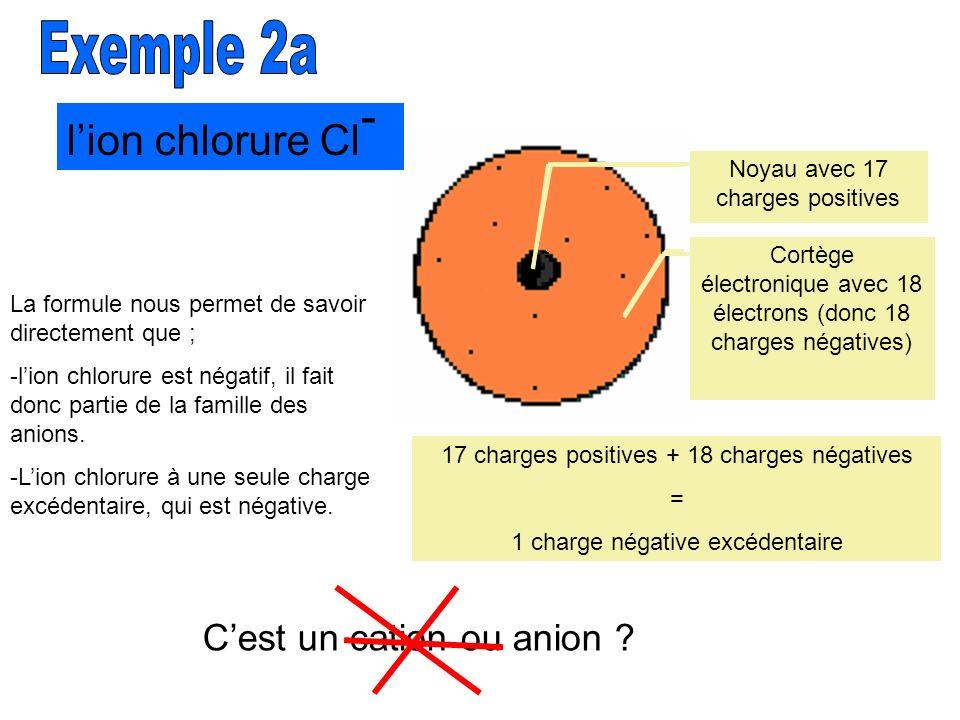 Noyau avec 17 charges positives Cortège électronique avec 18 électrons (donc 18 charges négatives) lion chlorure Cl - La formule nous permet de savoir
