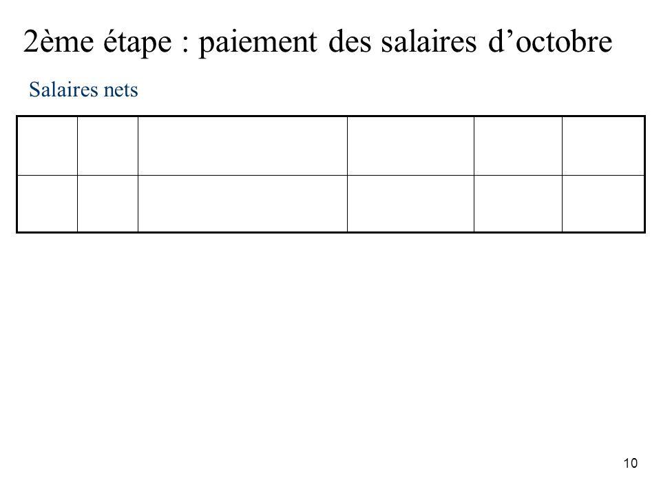 10 2ème étape : paiement des salaires doctobre Salaires nets