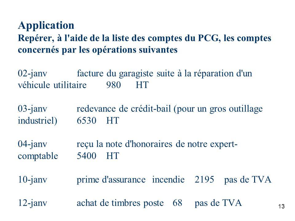 13 Application Repérer, à l'aide de la liste des comptes du PCG, les comptes concernés par les opérations suivantes 02-janvfacture du garagiste suite