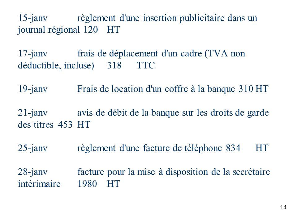 14 15-janvrèglement d'une insertion publicitaire dans un journal régional 120HT 17-janvfrais de déplacement d'un cadre (TVA non déductible, incluse)31