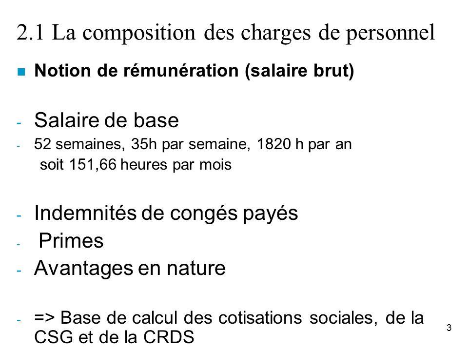 3 2.1 La composition des charges de personnel n Notion de rémunération (salaire brut) - Salaire de base - 52 semaines, 35h par semaine, 1820 h par an
