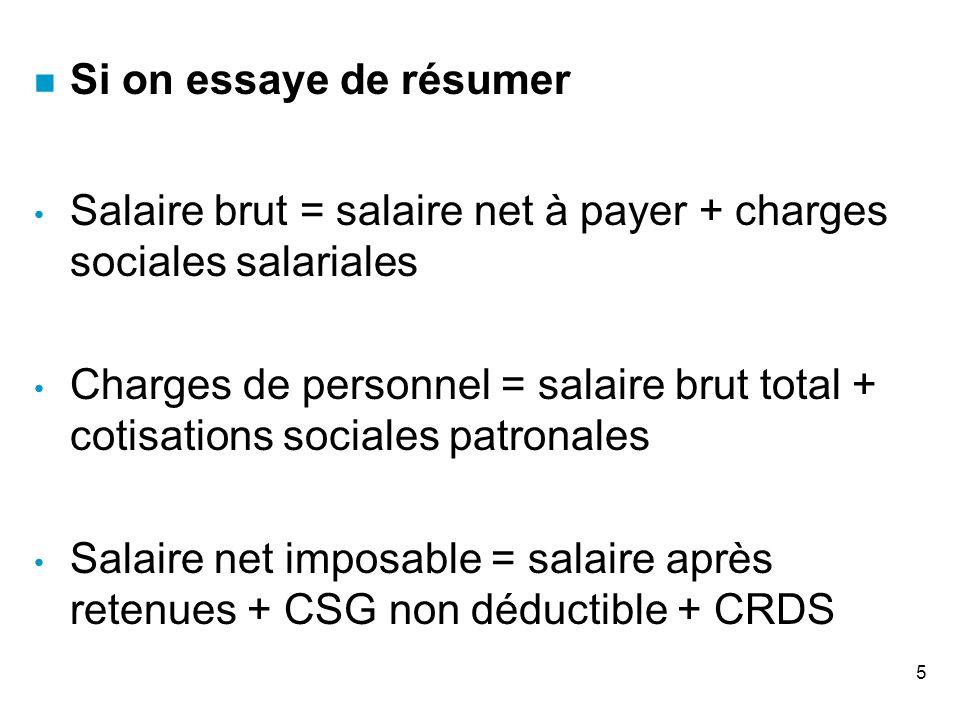 5 n Si on essaye de résumer Salaire brut = salaire net à payer + charges sociales salariales Charges de personnel = salaire brut total + cotisations s