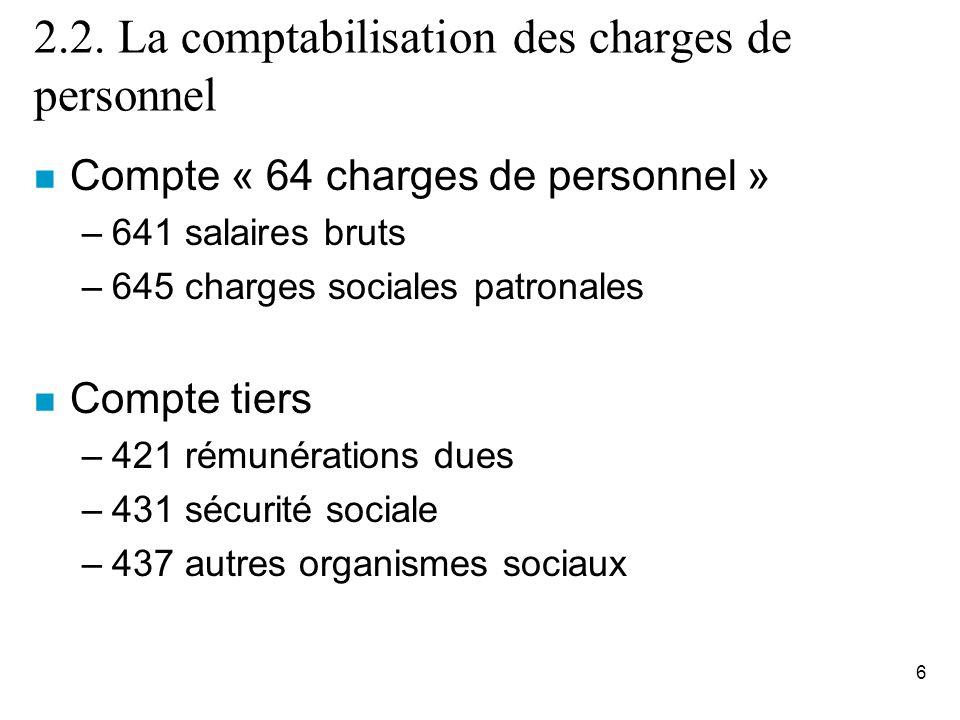 6 2.2. La comptabilisation des charges de personnel n Compte « 64 charges de personnel » –641 salaires bruts –645 charges sociales patronales n Compte