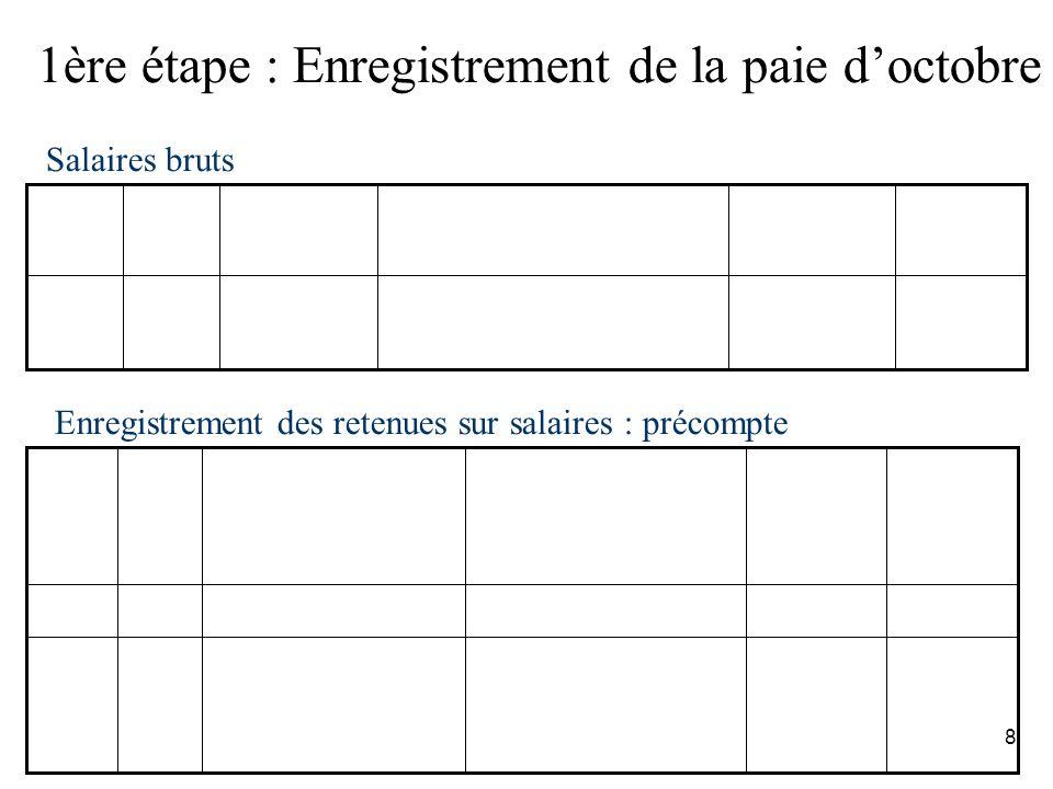 8 1ère étape : Enregistrement de la paie doctobre Salaires bruts Enregistrement des retenues sur salaires : précompte