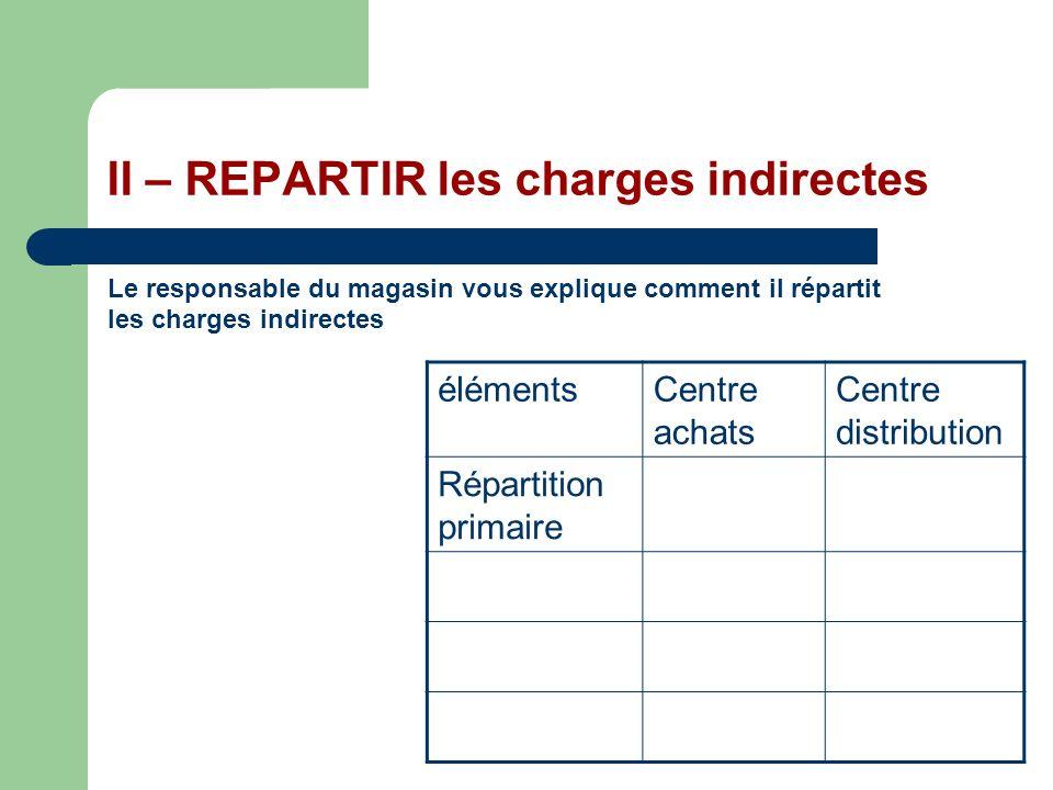 II – REPARTIR les charges indirectes Le responsable du magasin vous explique comment il répartit les charges indirectes élémentsCentre achats Centre distribution Répartition primaire