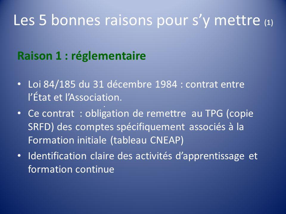 . Les 5 bonnes raisons pour sy mettre (1) Raison 1 : réglementaire Loi 84/185 du 31 décembre 1984 : contrat entre lÉtat et lAssociation. Ce contrat :