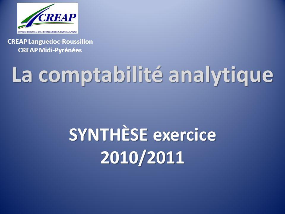 CREAP Languedoc-Roussillon CREAP Midi-Pyrénées La comptabilité analytique SYNTHÈSE exercice 2010/2011