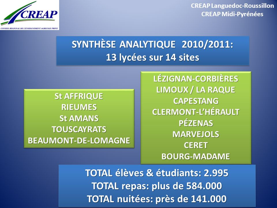 CREAP Languedoc-Roussillon CREAP Midi-Pyrénées SYNTHÈSE ANALYTIQUE 2010/2011: 13 lycées sur 14 sites SYNTHÈSE ANALYTIQUE 2010/2011: 13 lycées sur 14 s