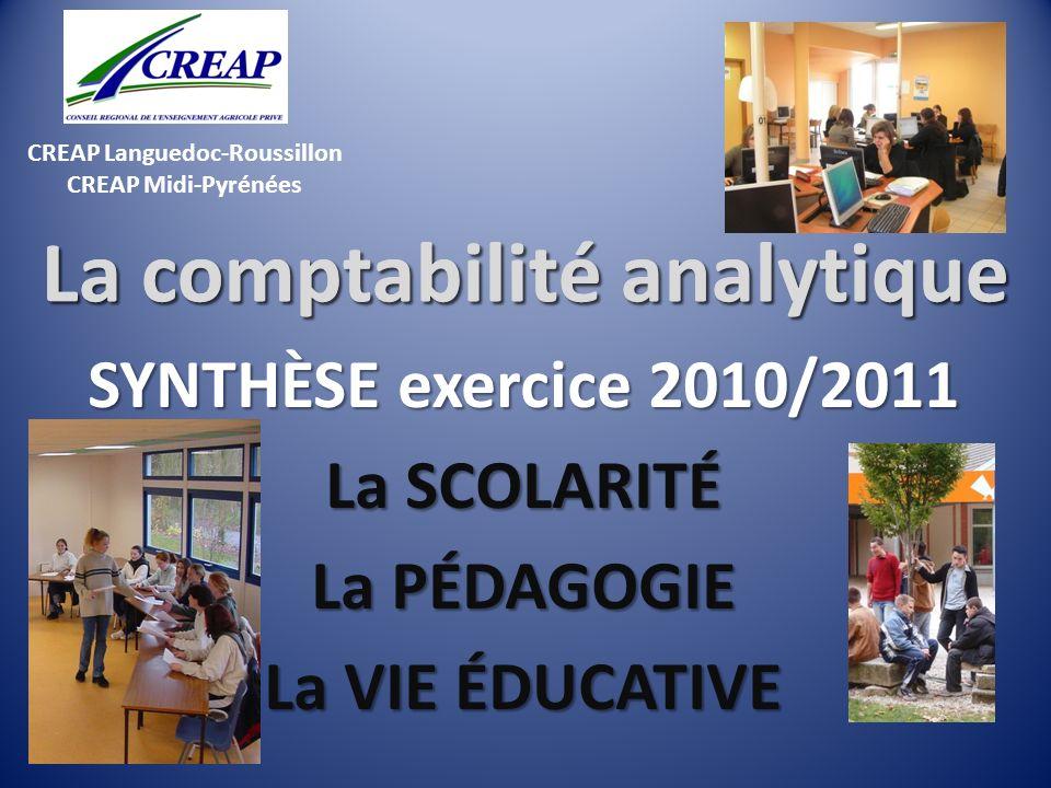 CREAP Languedoc-Roussillon CREAP Midi-Pyrénées La comptabilité analytique SYNTHÈSE exercice 2010/2011 La SCOLARITÉ La PÉDAGOGIE La VIE ÉDUCATIVE