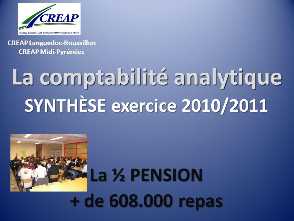 CREAP Languedoc-Roussillon CREAP Midi-Pyrénées La comptabilité analytique SYNTHÈSE exercice 2010/2011 La ½ PENSION + de 608.000 repas