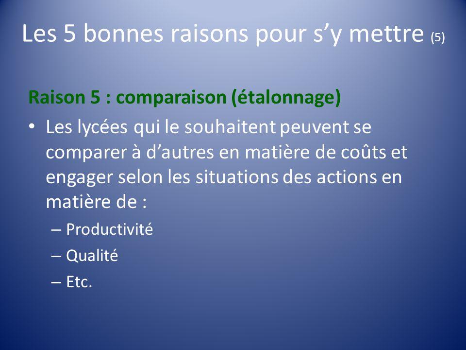 CREAP Languedoc-Roussillon CREAP Midi-Pyrénées MOYENNE coût salarial enseignants état: 3.949/élève (-344) MOYENNE coût salarial enseignants état: 3.949/élève (-344) coût salarial contrat état/ élève (estim) SYNTHÈSE ANALYTIQUE 2010/2011: 2010/2011: Effectif lycée