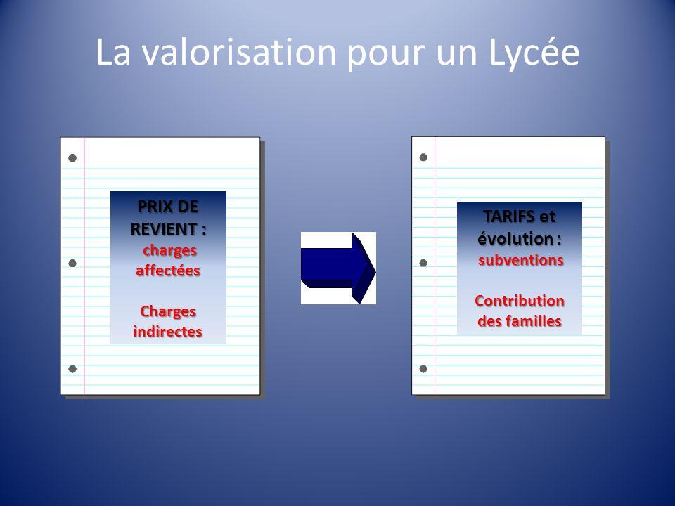 CREAP Languedoc-Roussillon CREAP Midi-Pyrénées La comptabilité analytique SYNTHÈSE exercice 2010/2011 LINTERNAT + de 160.000 nuitées