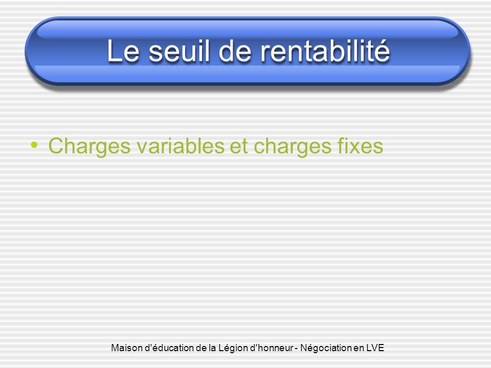 Maison d éducation de la Légion d honneur - Négociation en LVE Le seuil de rentabilité Charges variables et charges fixes