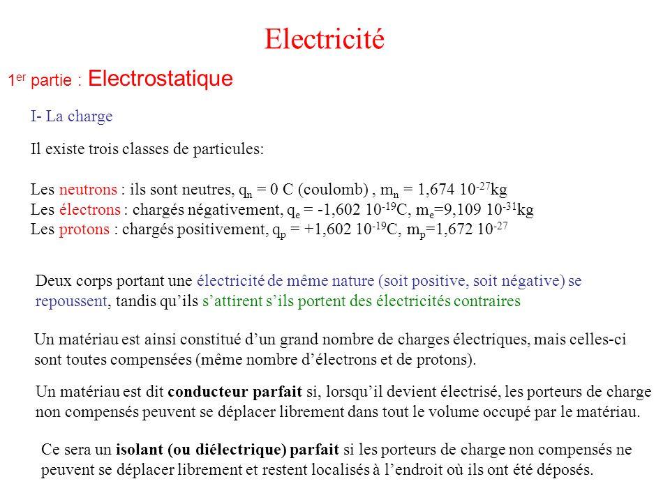 Electricité I- La charge Il existe trois classes de particules: Les neutrons : ils sont neutres, q n = 0 C (coulomb), m n = 1,674 10 -27 kg Les électr
