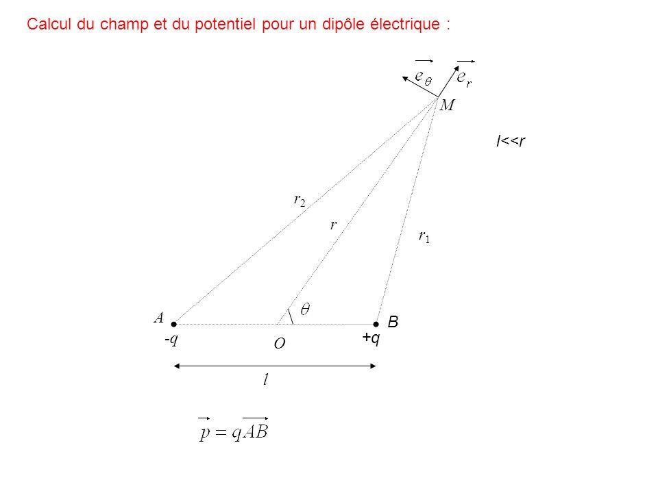 -q A B +q O l r1r1 r2r2 r M l<<r Calcul du champ et du potentiel pour un dipôle électrique :