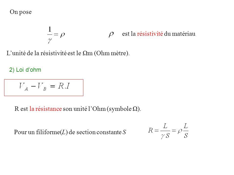 On pose est la résistivité du matériau Pour un filiforme(L) de section constante S R est la résistance son unité lOhm (symbole Ω). Lunité de la résist