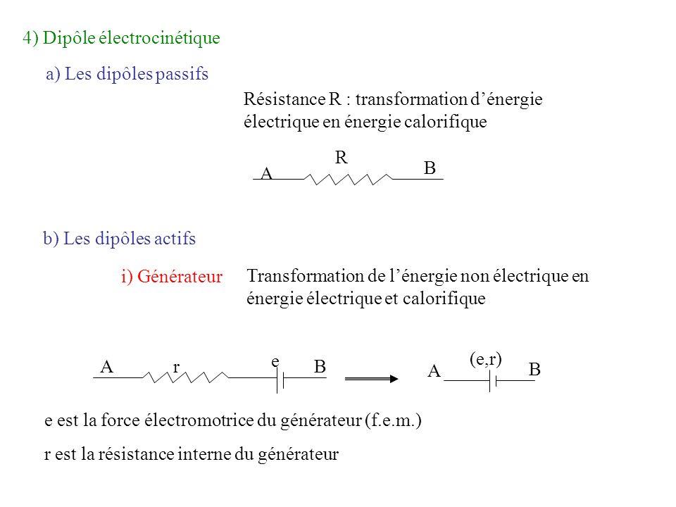 4) Dipôle électrocinétique a) Les dipôles passifs Résistance R : transformation dénergie électrique en énergie calorifique R A B b) Les dipôles actifs