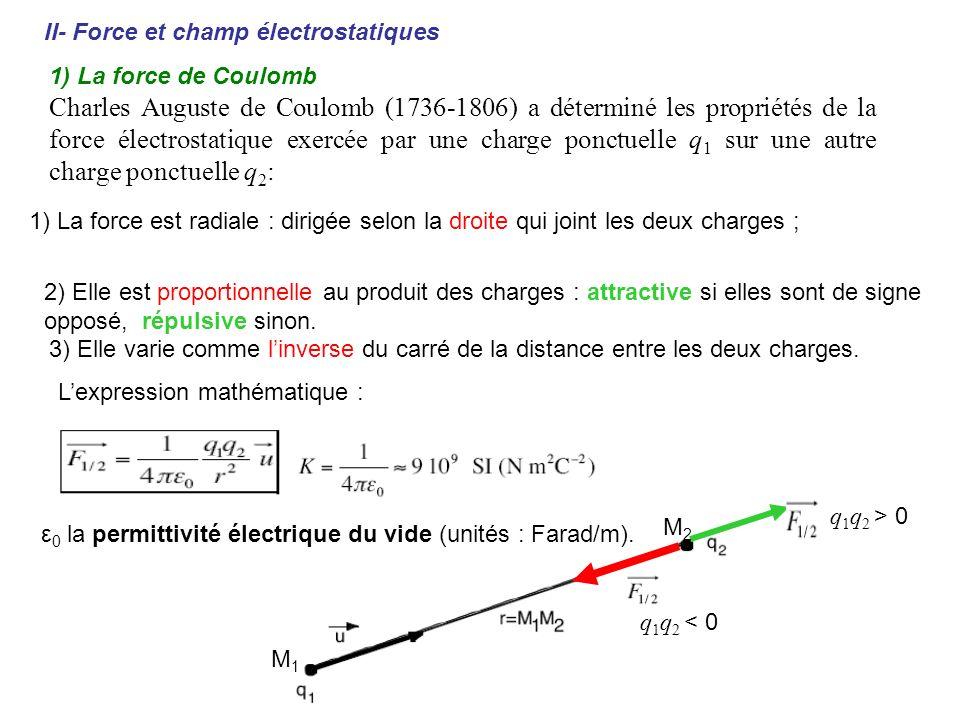II- Force et champ électrostatiques 1) La force de Coulomb Charles Auguste de Coulomb (1736-1806) a déterminé les propriétés de la force électrostatiq