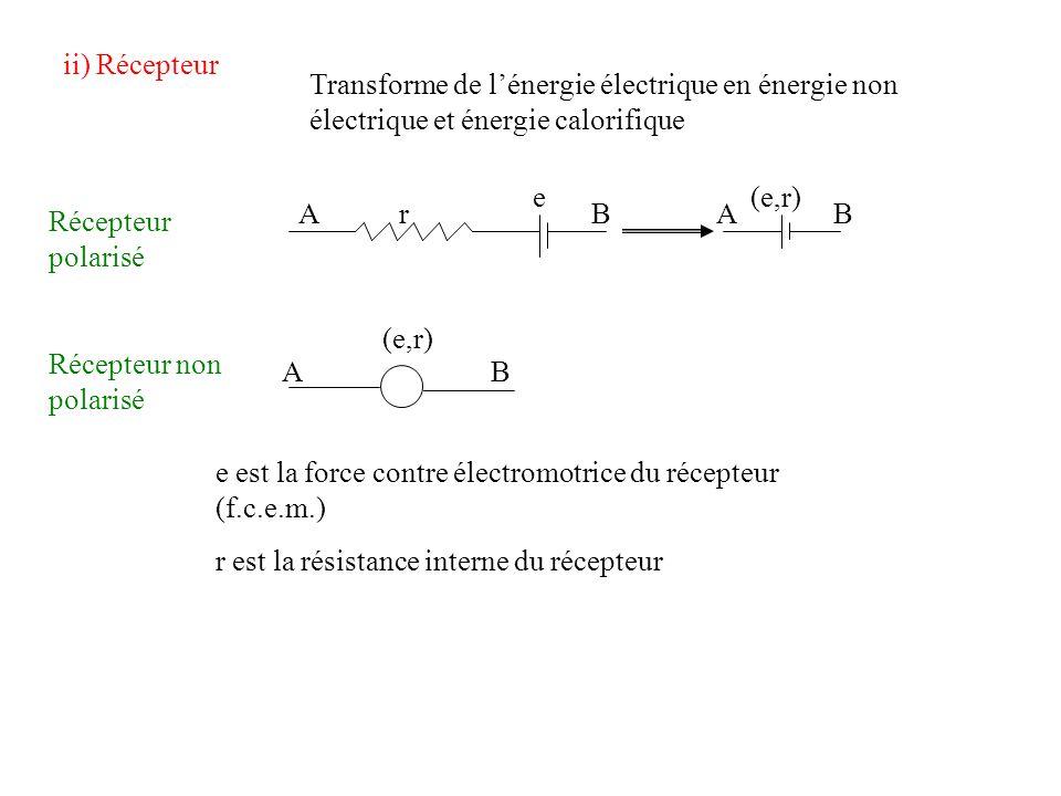 ii) Récepteur Transforme de lénergie électrique en énergie non électrique et énergie calorifique ABr e AB (e,r) Récepteur polarisé Récepteur non polar