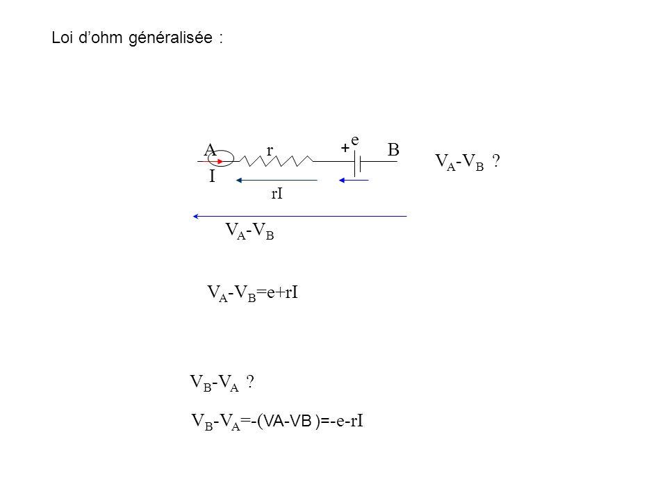 ABr e I V A -V B ? + V A -V B =e+rI V B -V A ? V B -V A =-( VA-VB )= -e-rI Loi dohm généralisée : V A -V B rI