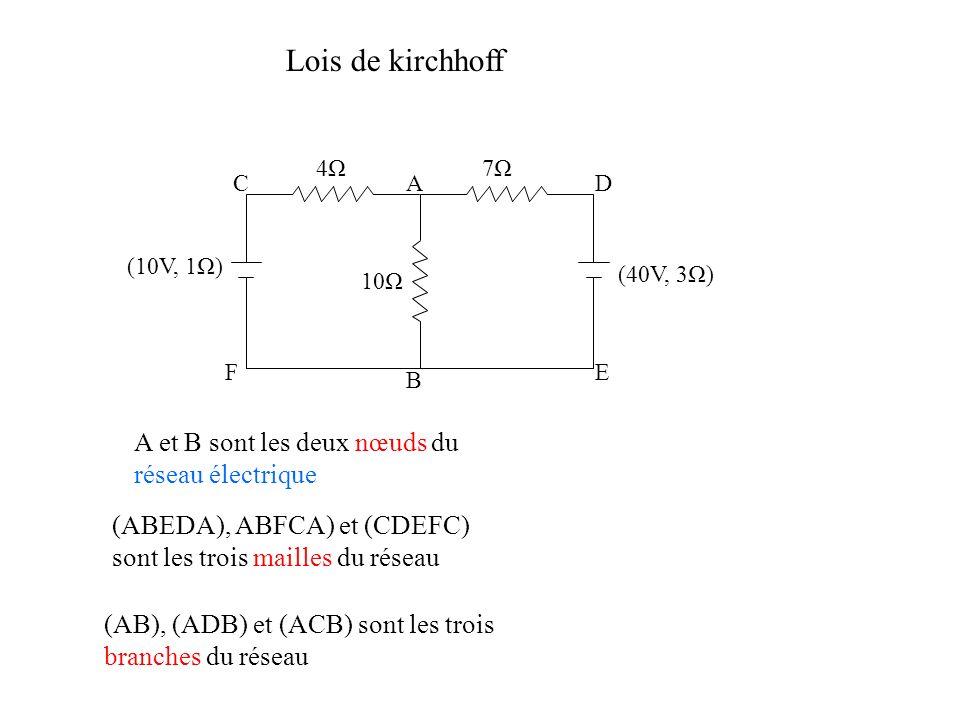 Lois de kirchhoff (40V, 3Ω) (10V, 1Ω) 4Ω4Ω7Ω7Ω 10Ω A B A et B sont les deux nœuds du réseau électrique CD EF (ABEDA), ABFCA) et (CDEFC) sont les trois