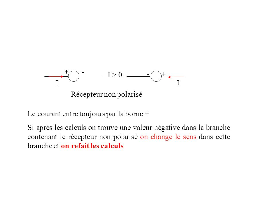Récepteur non polarisé +- +- I > 0 II Le courant entre toujours par la borne + Si après les calculs on trouve une valeur négative dans la branche cont