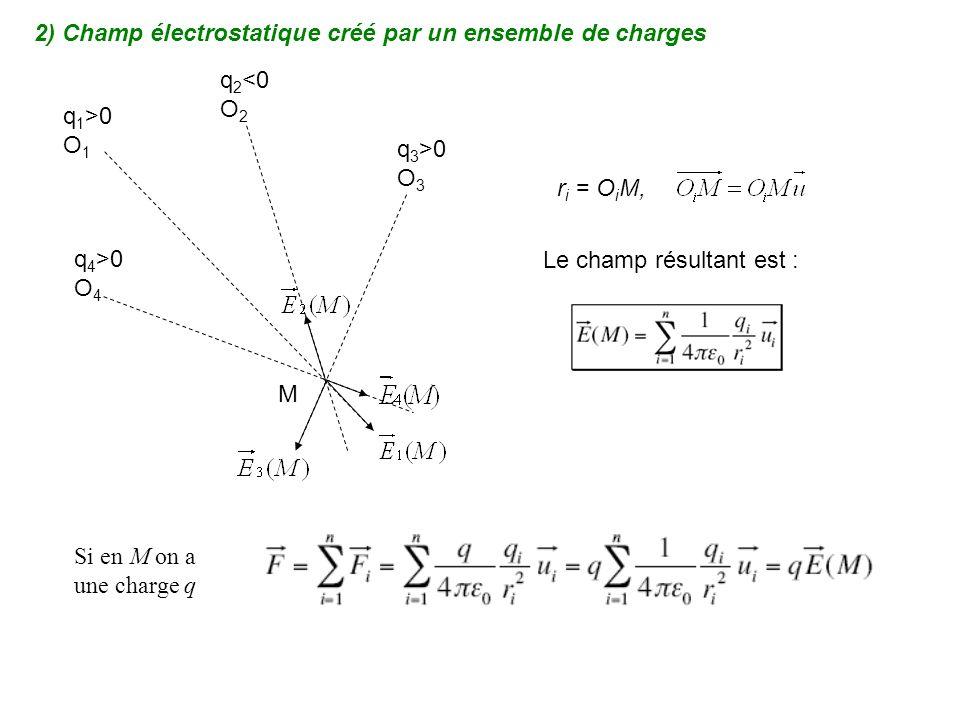 Si en M on a une charge q 2) Champ électrostatique créé par un ensemble de charges q 1 >0 O 1 q 4 >0 O4O4 q 2 <0 O 2 q 3 >0 O 3 M r i = O i M, Le cham