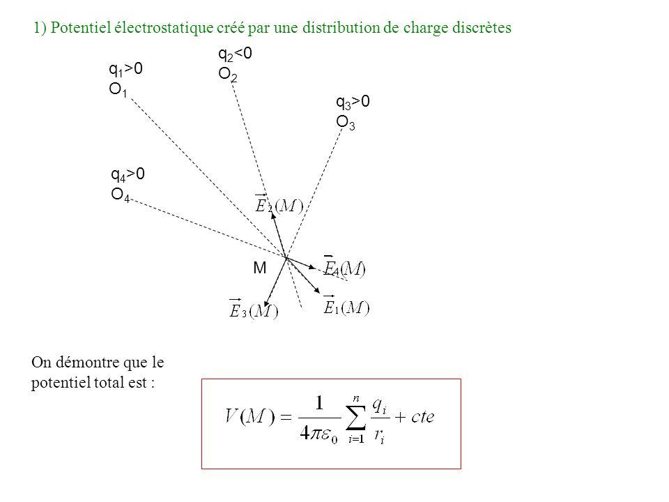 1) Potentiel électrostatique créé par une distribution de charge discrètes On démontre que le potentiel total est : q 1 >0 O 1 q 4 >0 O 4 q 2 <0 O 2 q