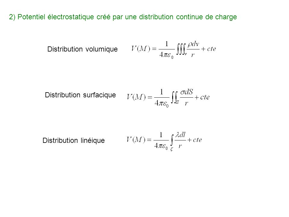 2) Potentiel électrostatique créé par une distribution continue de charge Distribution volumique Distribution surfacique Distribution linéique