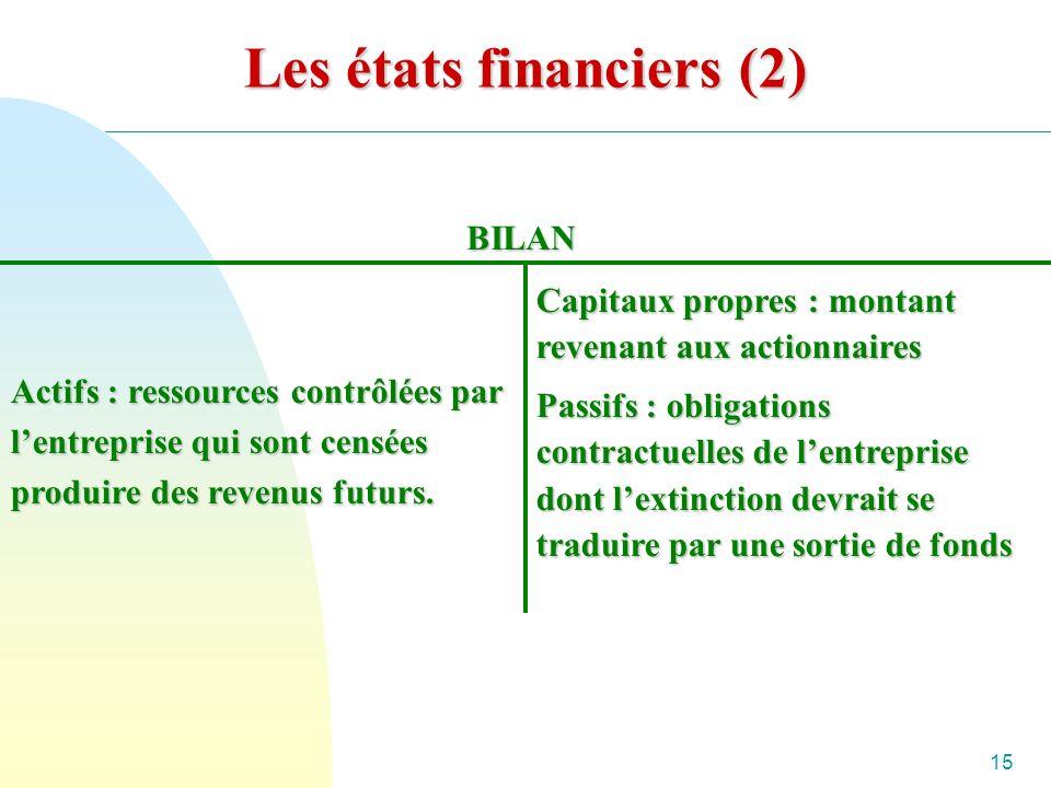 15 Les états financiers (2) BILAN Actifs : ressources contrôlées par lentreprise qui sont censées produire des revenus futurs.