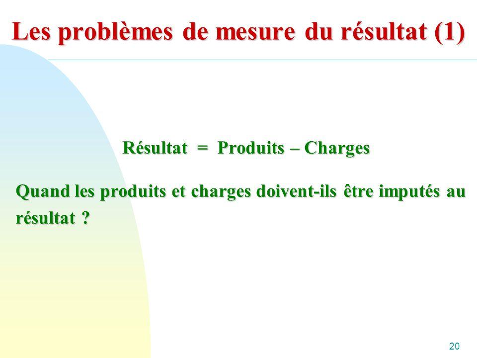 20 Les problèmes de mesure du résultat (1) Résultat = Produits – Charges Quand les produits et charges doivent-ils être imputés au résultat