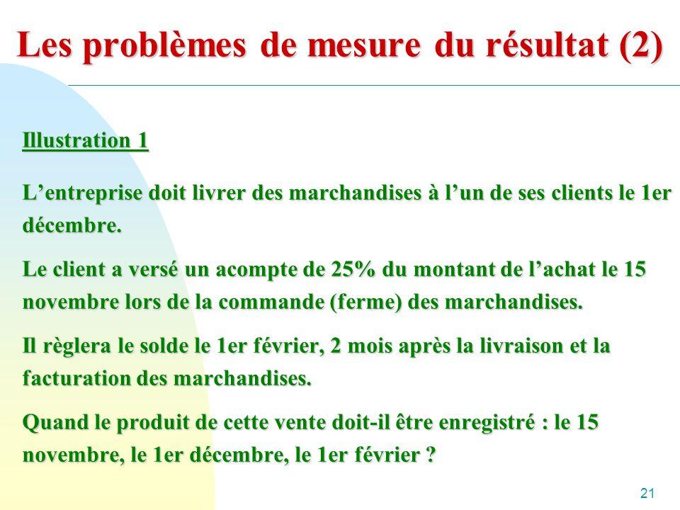 21 Les problèmes de mesure du résultat (2) Illustration 1 Lentreprise doit livrer des marchandises à lun de ses clients le 1er décembre.