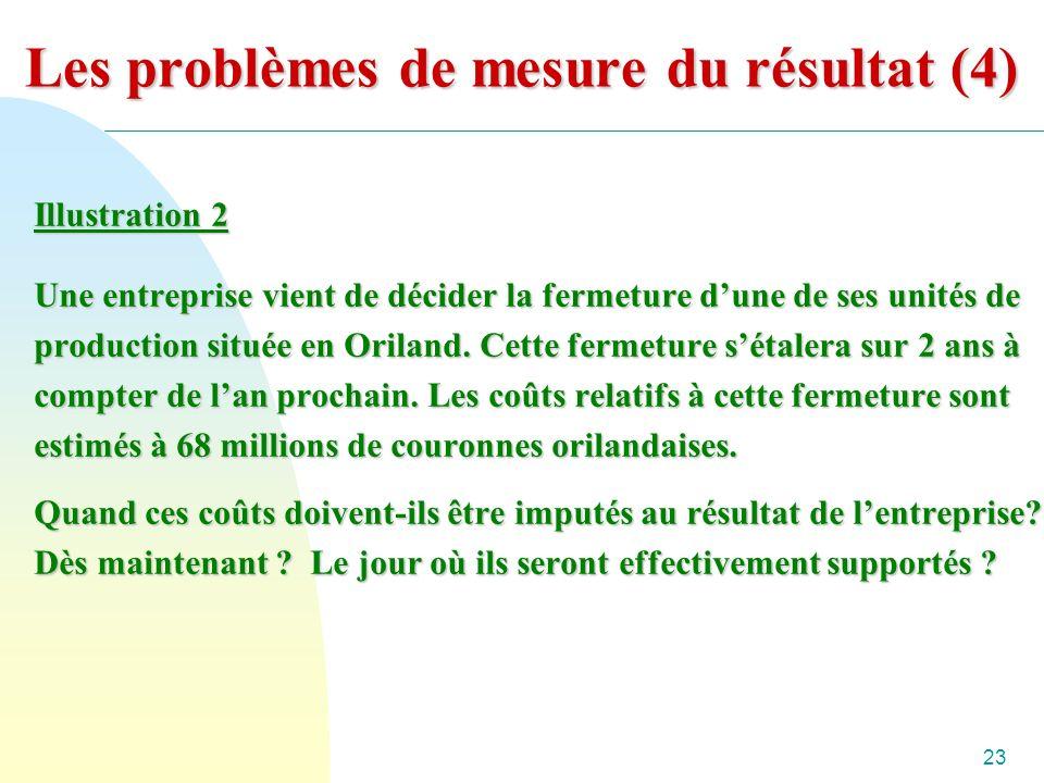 23 Les problèmes de mesure du résultat (4) Illustration 2 Une entreprise vient de décider la fermeture dune de ses unités de production située en Oriland.