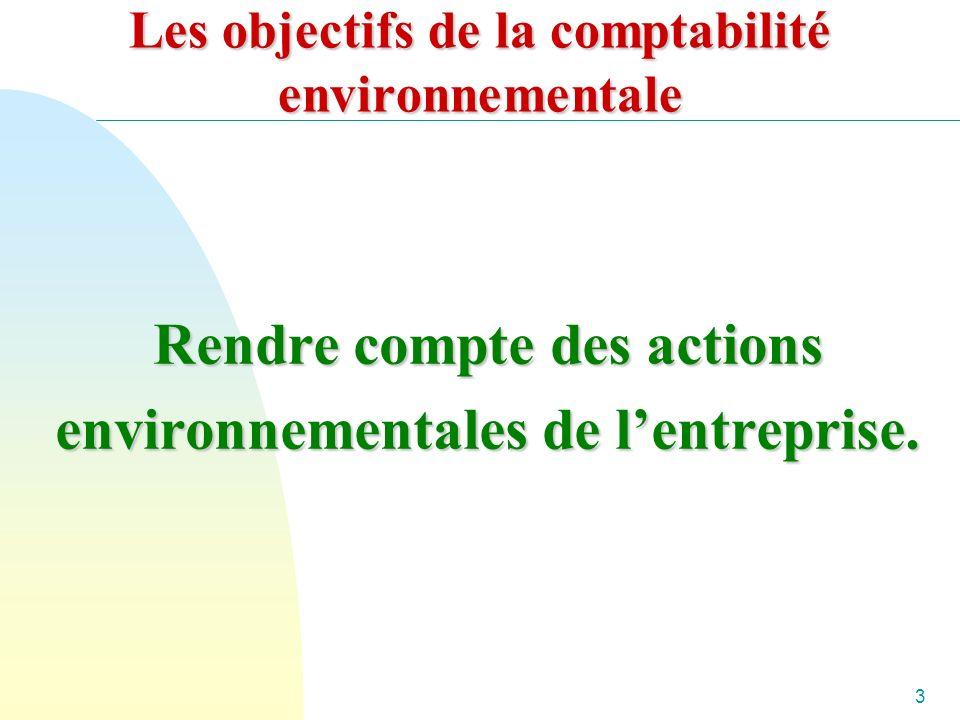 3 Les objectifs de la comptabilité environnementale Rendre compte des actions environnementales de lentreprise.