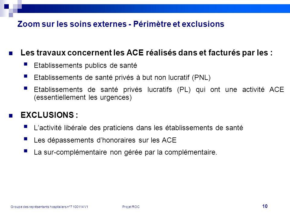 10 Groupe des représentants hospitaliers n°7 100114 V1Projet ROC Zoom sur les soins externes - Périmètre et exclusions Les travaux concernent les ACE