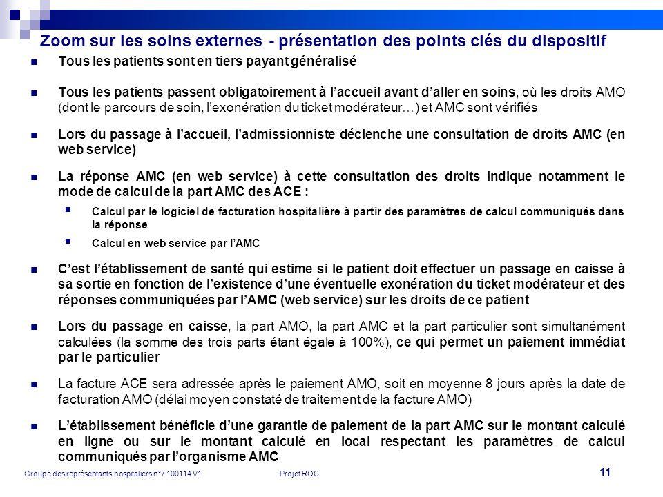 11 Groupe des représentants hospitaliers n°7 100114 V1Projet ROC Zoom sur les soins externes - présentation des points clés du dispositif Tous les pat
