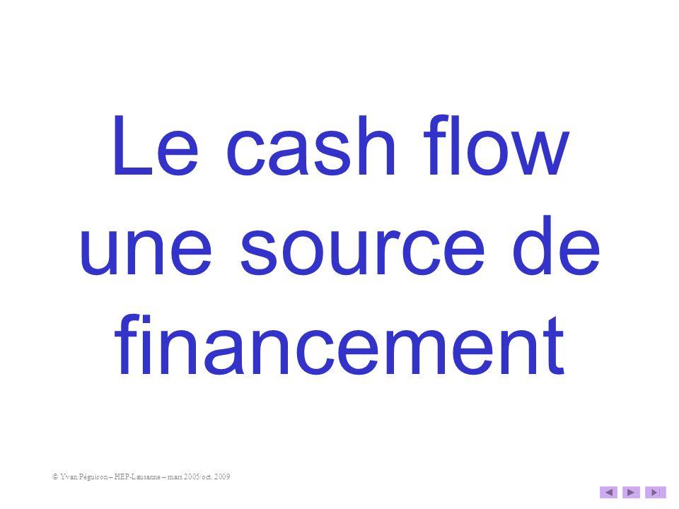 Le cash flow une source de financement © Yvan Péguiron – HEP-Lausanne – mars 2005/oct. 2009