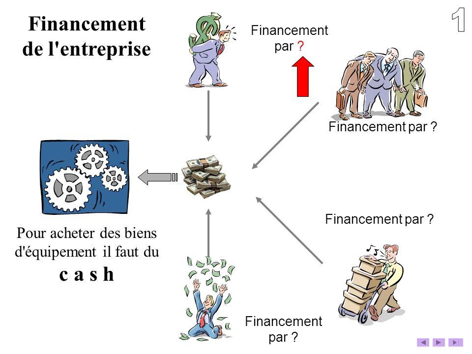 Financement de l'entreprise Pour acheter des biens d'équipement il faut du c a s h Financement par ? Financement par ? Financement par ?