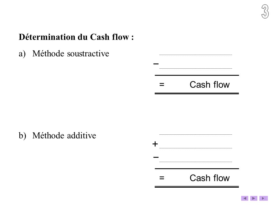 Détermination du Cash flow : a)Méthode soustractive b)Méthode additive = Cash flow