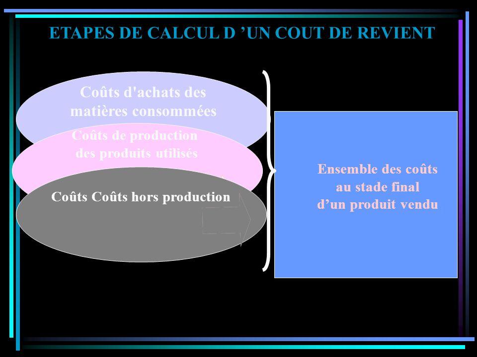 ETAPES DE CALCUL D UN COUT DE REVIENT