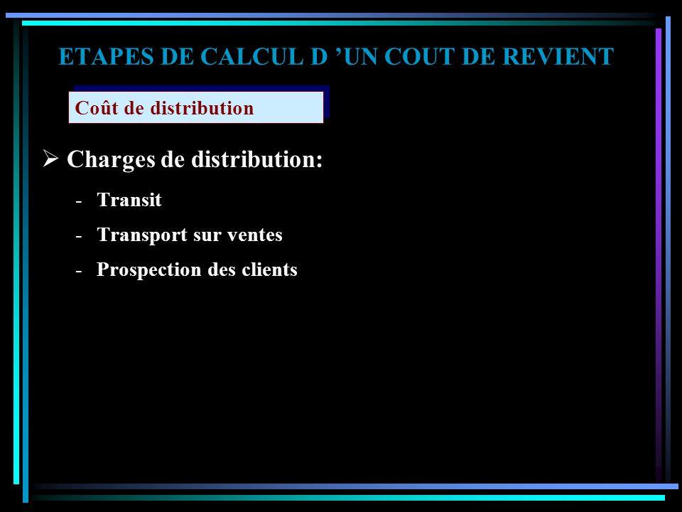 ETAPES DE CALCUL D UN COUT DE REVIENT Coût de production Coûts dacquisition des matières Charges directes de production : Charges directement liées à